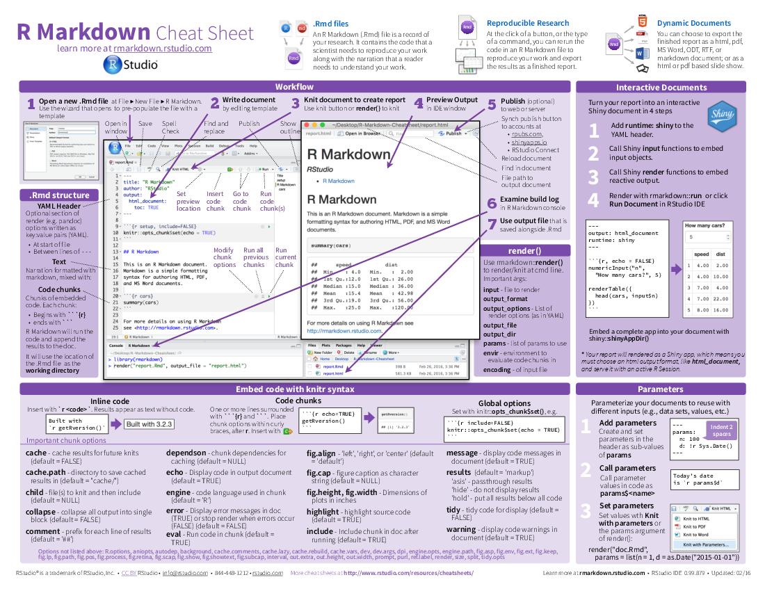 Index of /stats/downloads/slides/figure