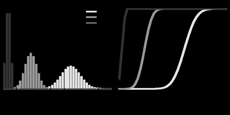 Tutorial 104 generalized linear models poisson publicscrutiny Choice Image