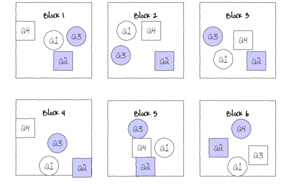 Tutorial 9 1 - Dealing with spatial and temporal autocorrelation