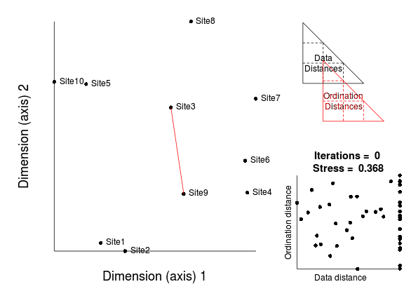 Tutorial 15 1 - Multidimensional Scaling (MDS)