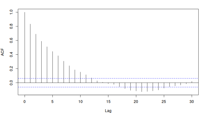 Tutorial 6 2b - Comparing two populations (Bayesian)
