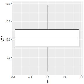 Tutorial 5 3 - Exploratory data analysis